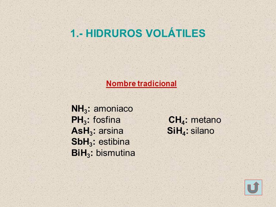 1.- HIDRUROS VOLÁTILES NH3: amoniaco PH3: fosfina CH4: metano