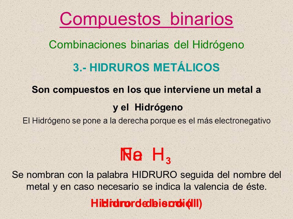 Compuestos binarios Na Fe H H Combinaciones binarias del Hidrógeno