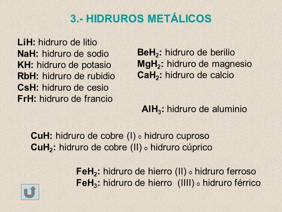 3.- HIDRUROS METÁLICOS LiH: hidruro de litio NaH: hidruro de sodio