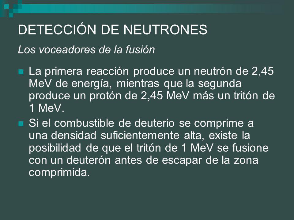 DETECCIÓN DE NEUTRONES Los voceadores de la fusión