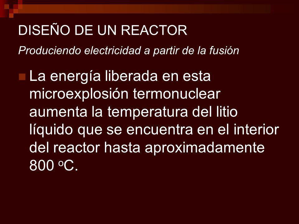 DISEÑO DE UN REACTOR Produciendo electricidad a partir de la fusión