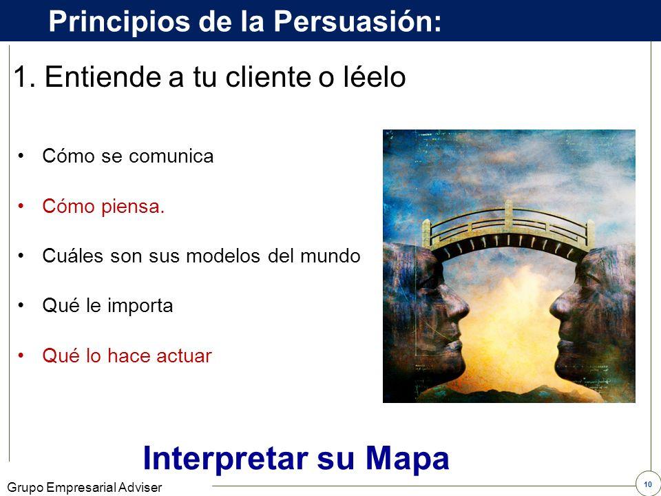 Interpretar su Mapa Principios de la Persuasión: