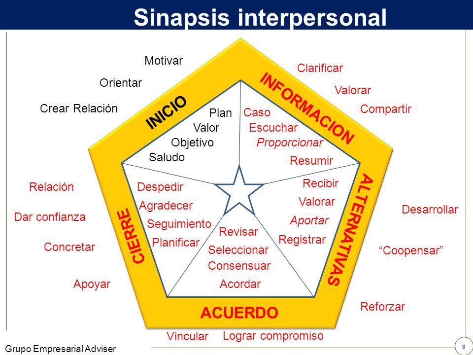 Sinapsis interpersonal