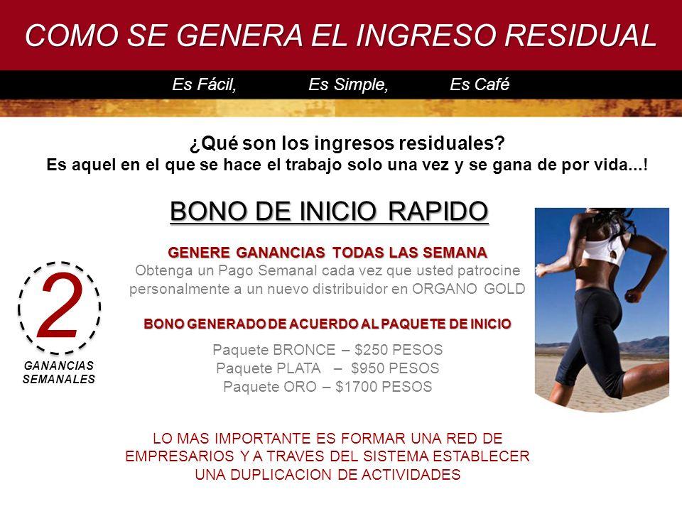 2 COMO SE GENERA EL INGRESO RESIDUAL BONO DE INICIO RAPIDO