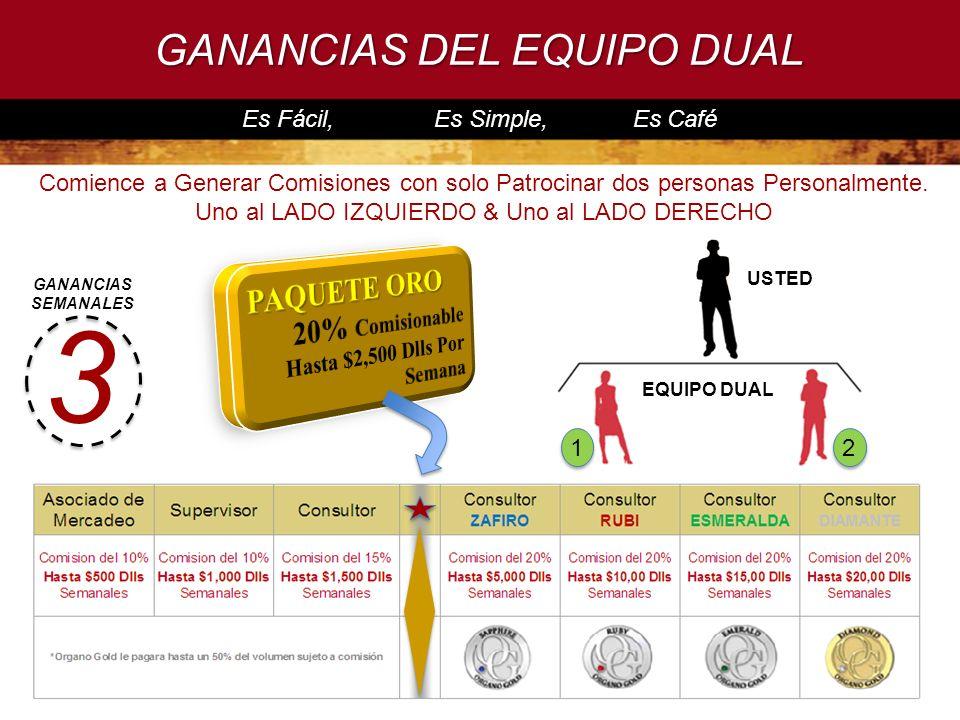 3 GANANCIAS DEL EQUIPO DUAL PAQUETE ORO 20% Comisionable