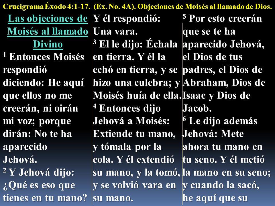 Las objeciones de Moisés al llamado Divino