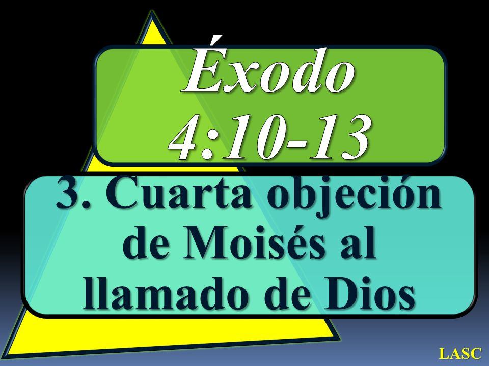 3. Cuarta objeción de Moisés al llamado de Dios