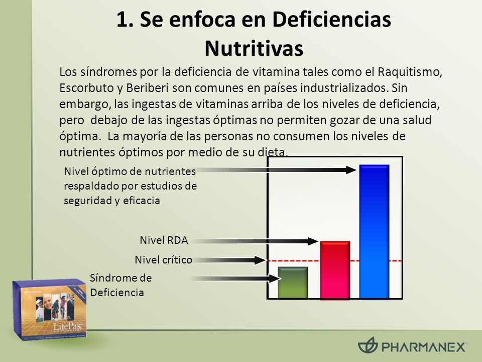 1. Se enfoca en Deficiencias Nutritivas