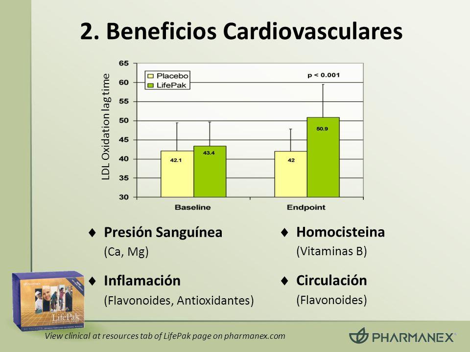 2. Beneficios Cardiovasculares