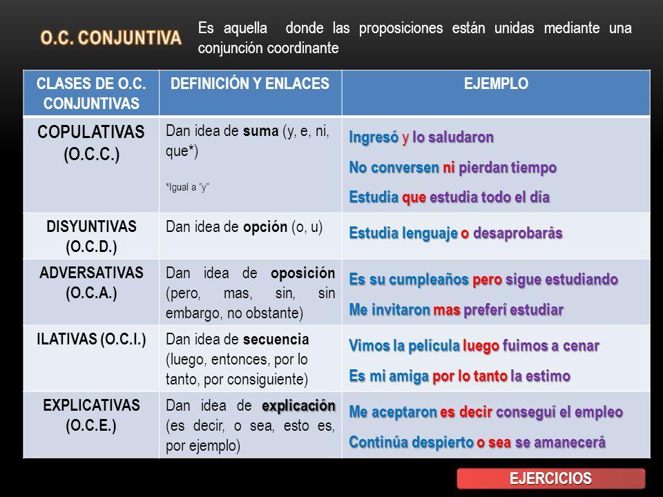 CLASES DE O.C. CONJUNTIVAS