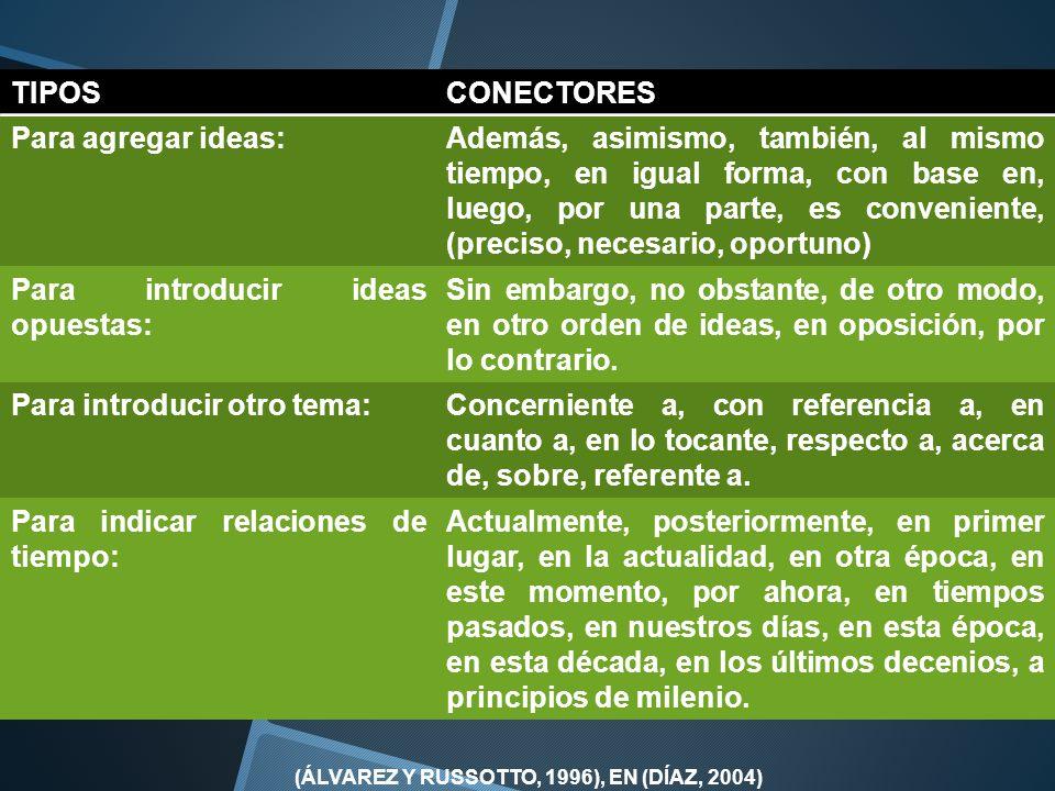 (ÁLVAREZ Y RUSSOTTO, 1996), EN (DÍAZ, 2004)