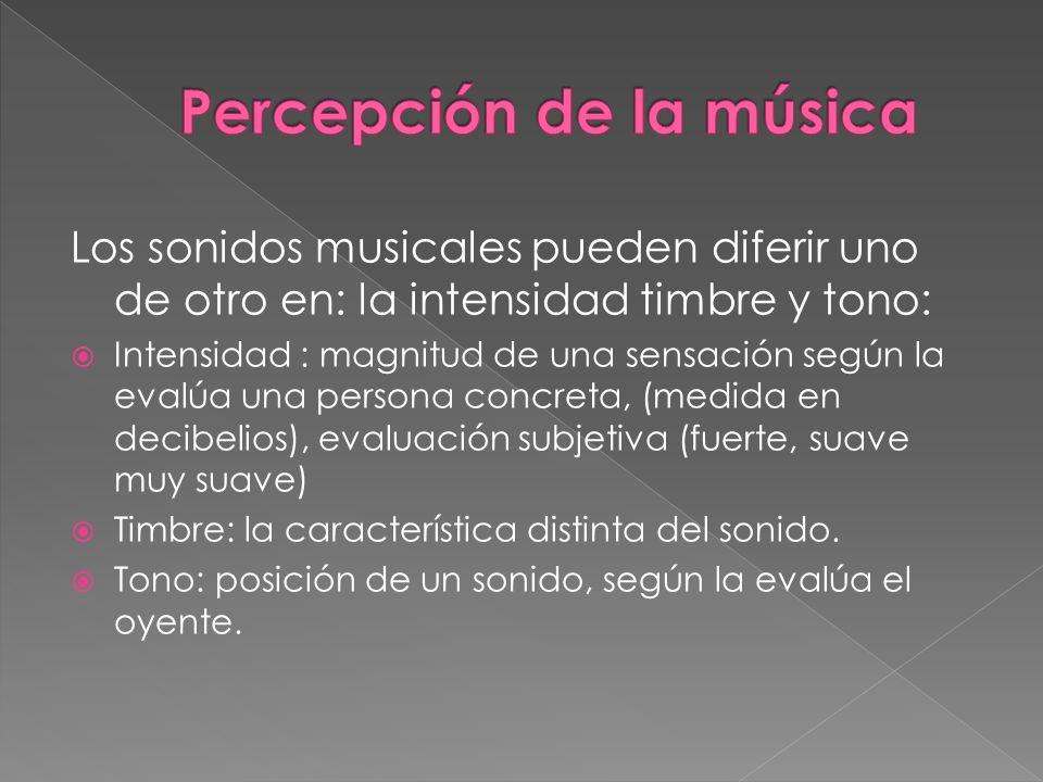 Percepción de la música