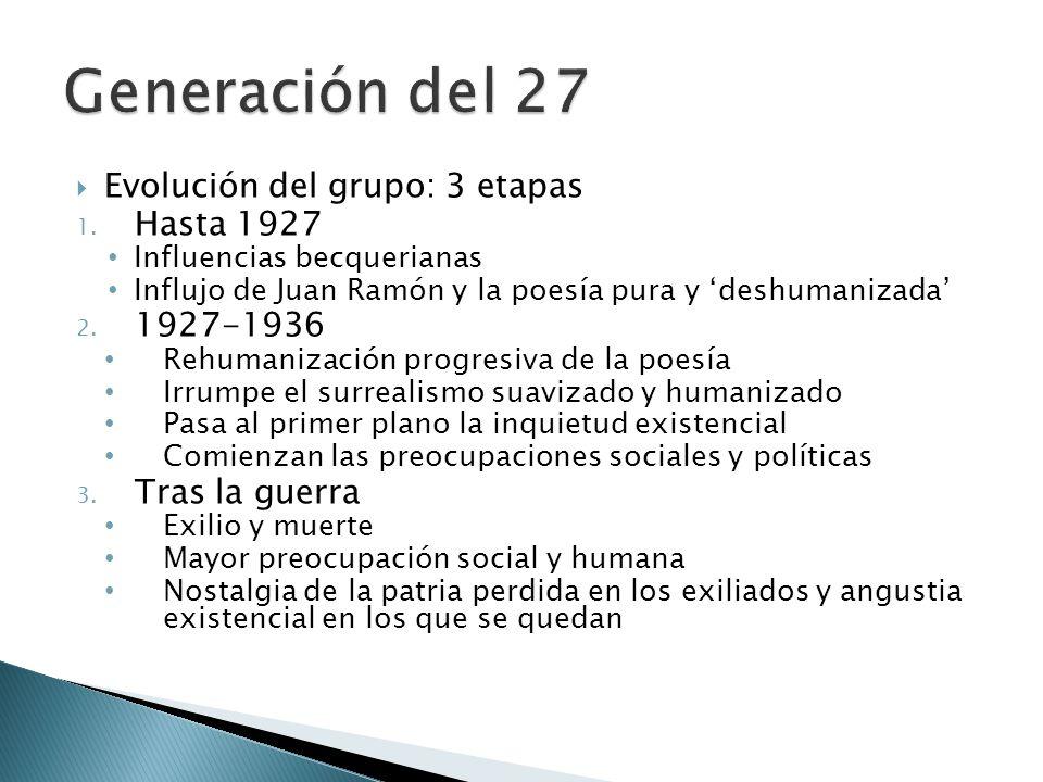 Generación del 27 Evolución del grupo: 3 etapas Hasta 1927 1927-1936