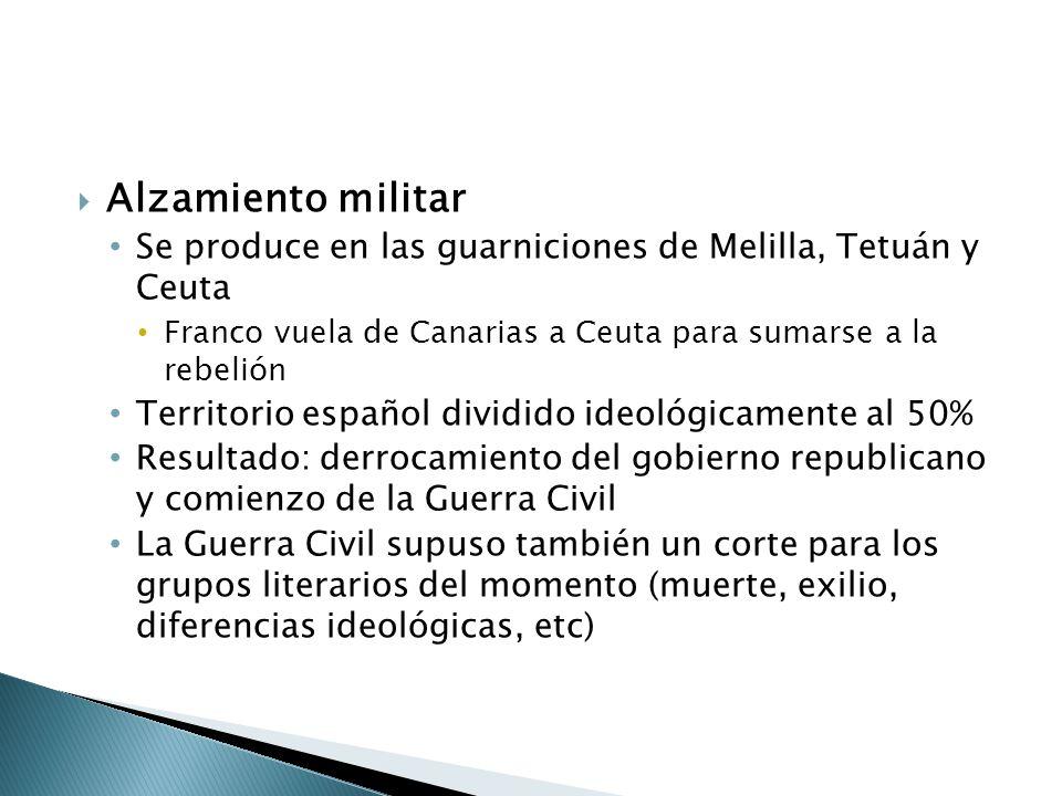 Alzamiento militar Se produce en las guarniciones de Melilla, Tetuán y Ceuta. Franco vuela de Canarias a Ceuta para sumarse a la rebelión.