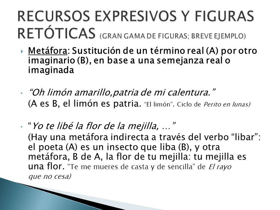 RECURSOS EXPRESIVOS Y FIGURAS RETÓTICAS (GRAN GAMA DE FIGURAS; BREVE EJEMPLO)