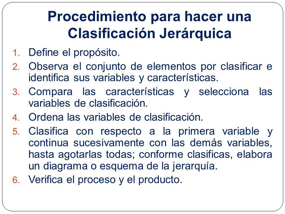 Procedimiento para hacer una Clasificación Jerárquica