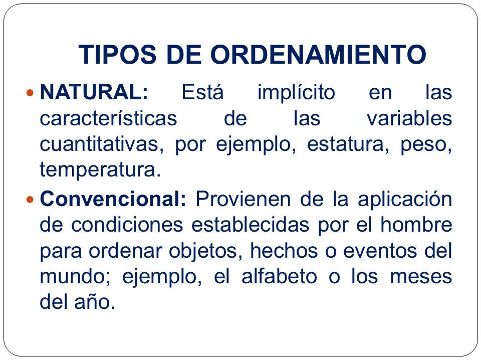 TIPOS DE ORDENAMIENTONATURAL: Está implícito en las características de las variables cuantitativas, por ejemplo, estatura, peso, temperatura.