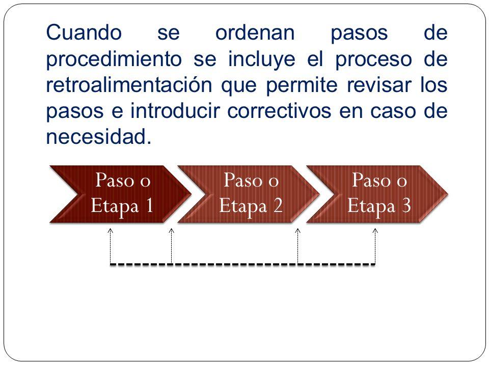 Cuando se ordenan pasos de procedimiento se incluye el proceso de retroalimentación que permite revisar los pasos e introducir correctivos en caso de necesidad.