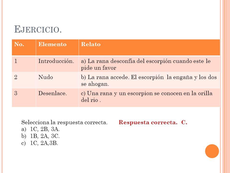 Ejercicio. No. Elemento Relato 1 Introducción.