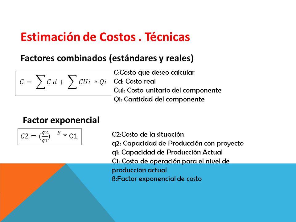 Estimación de Costos . Técnicas