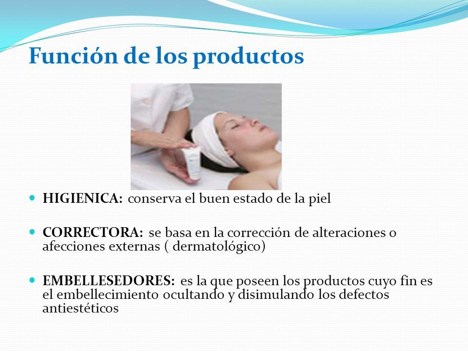Función de los productos