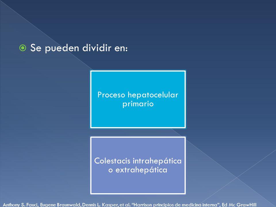 Se pueden dividir en: Colestacis intrahepática o extrahepática