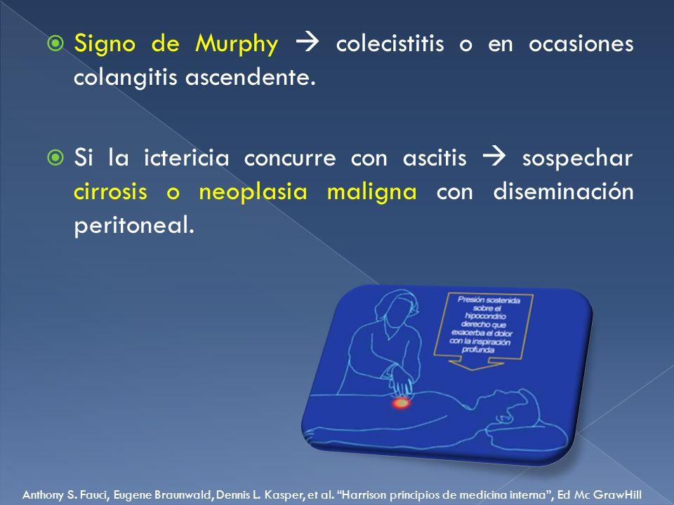 Signo de Murphy  colecistitis o en ocasiones colangitis ascendente.