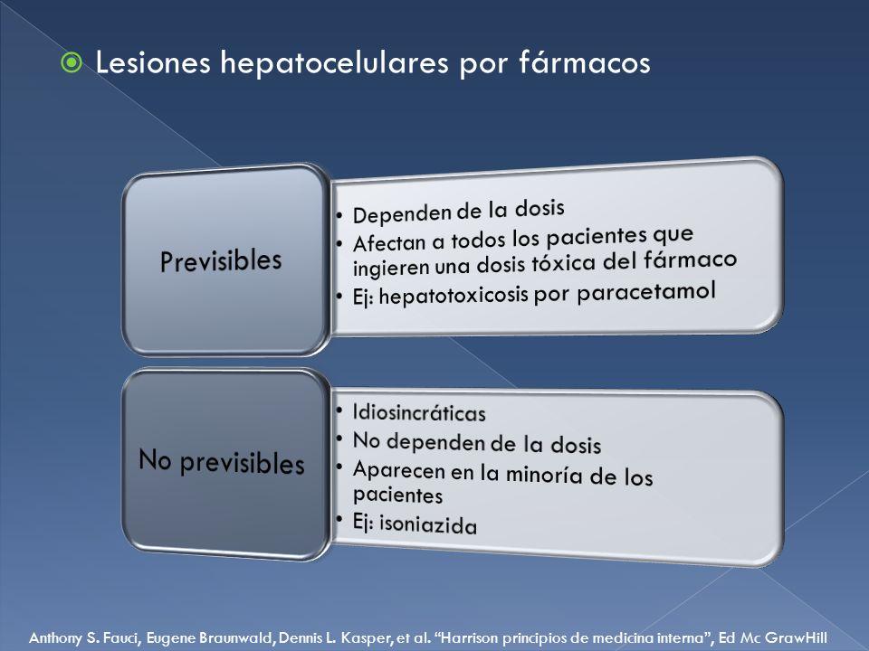 No previsibles Previsibles Lesiones hepatocelulares por fármacos