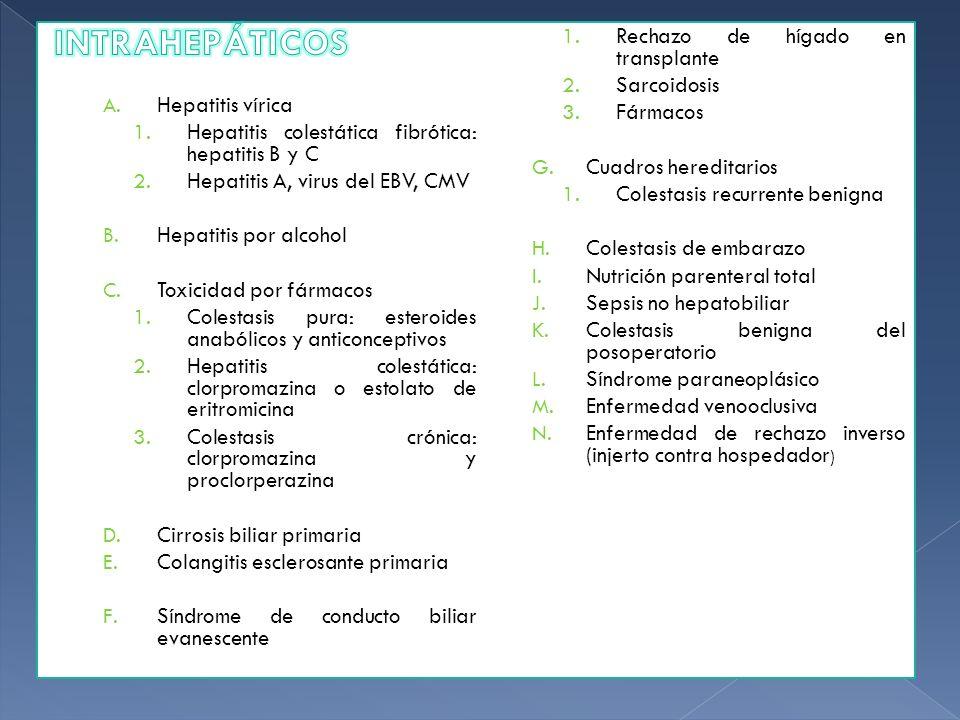 INTRAHEPÁTICOS Rechazo de hígado en transplante Sarcoidosis
