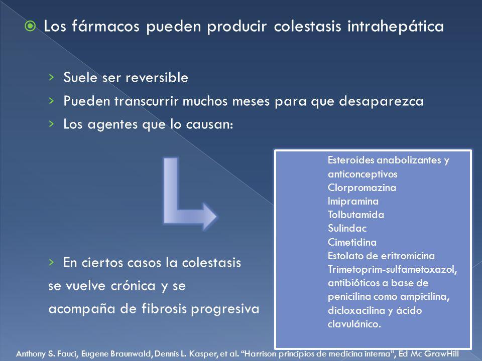 Los fármacos pueden producir colestasis intrahepática