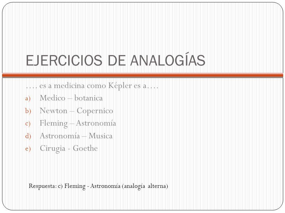 EJERCICIOS DE ANALOGÍAS