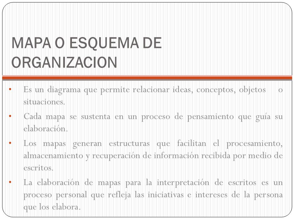 MAPA O ESQUEMA DE ORGANIZACION
