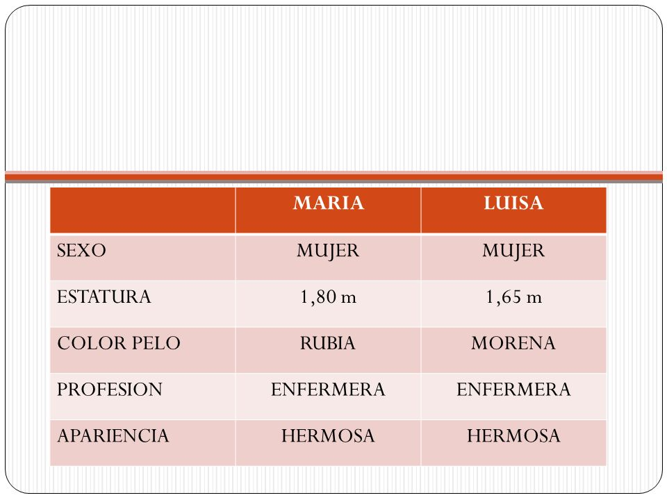 MARIA LUISA. SEXO. MUJER. ESTATURA. 1,80 m. 1,65 m. COLOR PELO. RUBIA. MORENA. PROFESION. ENFERMERA.