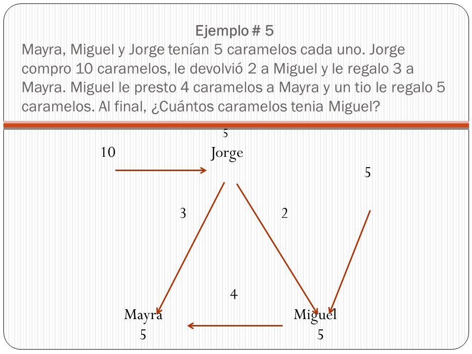 Ejemplo # 5 Mayra, Miguel y Jorge tenían 5 caramelos cada uno