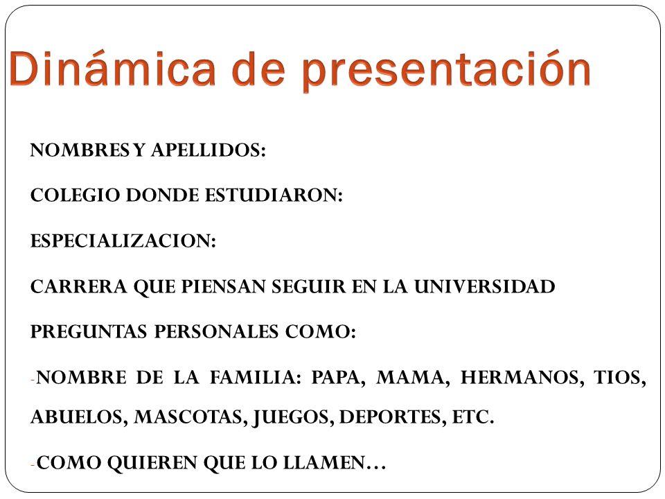 Dinámica de presentación