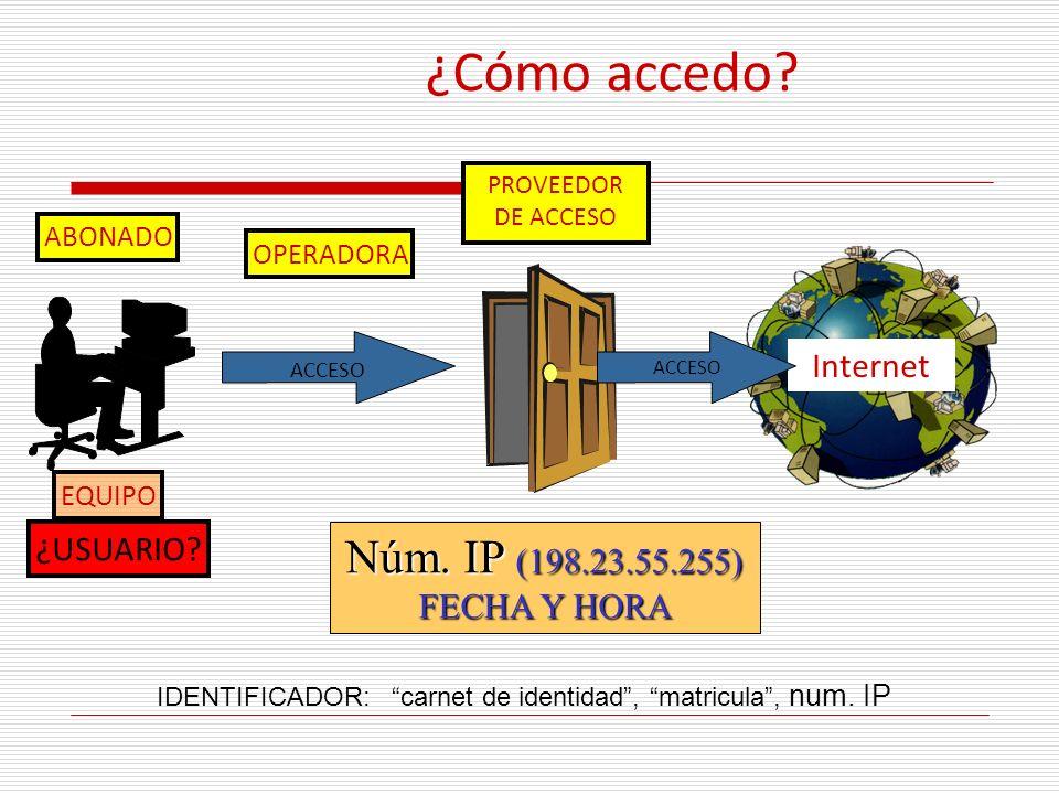 ¿Cómo accedo Núm. IP (198.23.55.255) Internet ¿USUARIO FECHA Y HORA