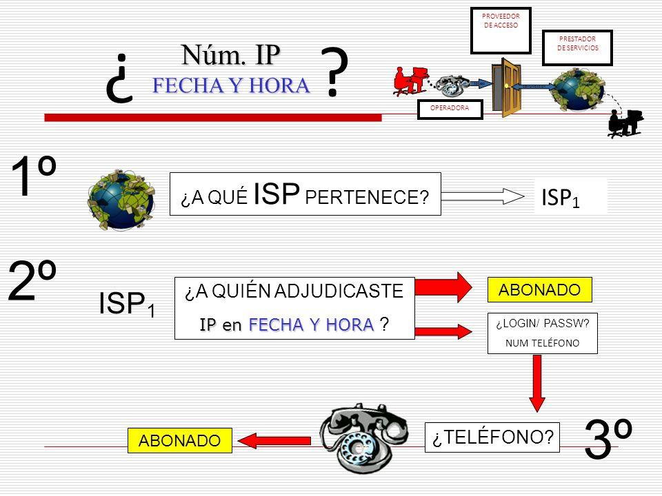 ¿ 1º 2º 3º Núm. IP ISP1 ISP1 FECHA Y HORA ¿A QUÉ ISP PERTENECE