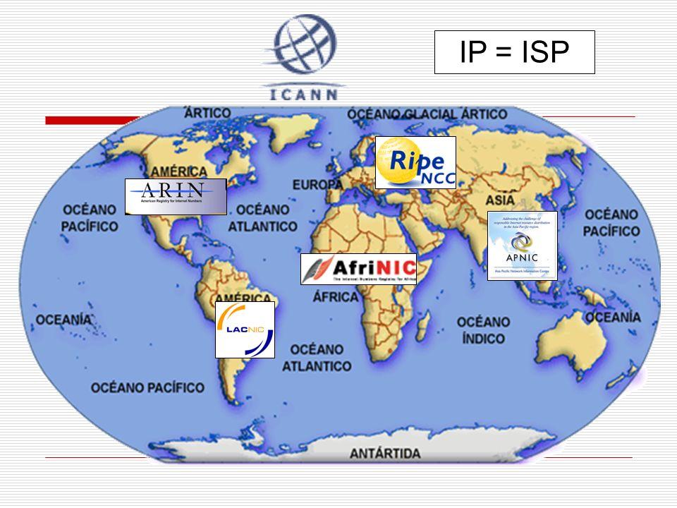 IP = ISP