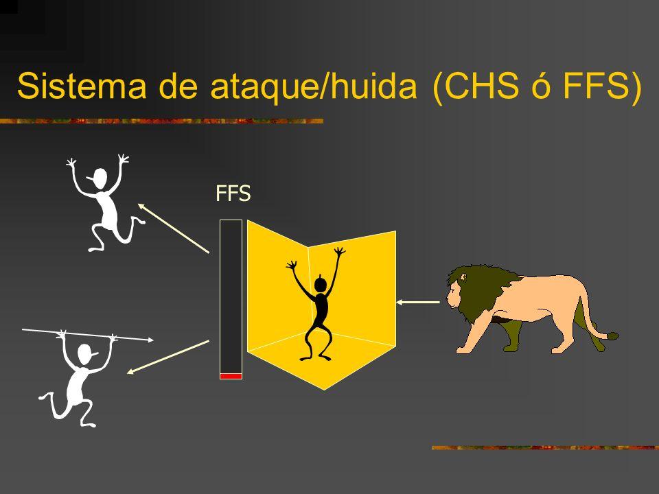 Sistema de ataque/huida (CHS ó FFS)