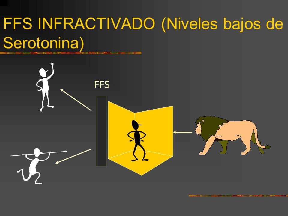FFS INFRACTIVADO (Niveles bajos de Serotonina)