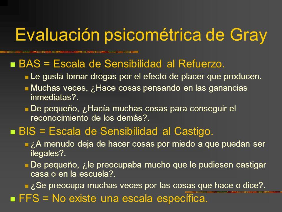 Evaluación psicométrica de Gray