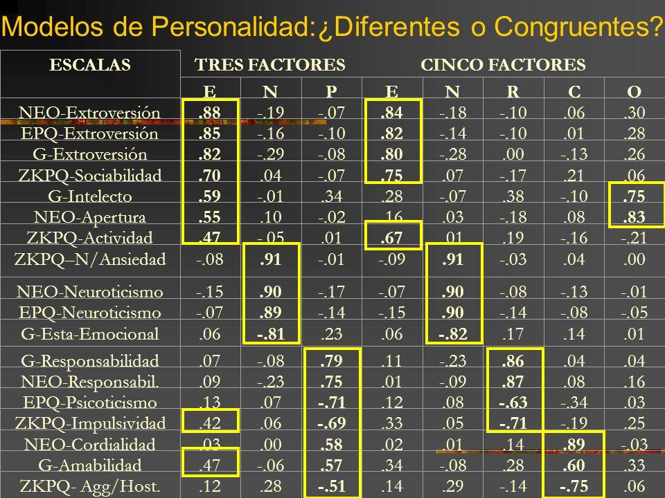 Modelos de Personalidad:¿Diferentes o Congruentes