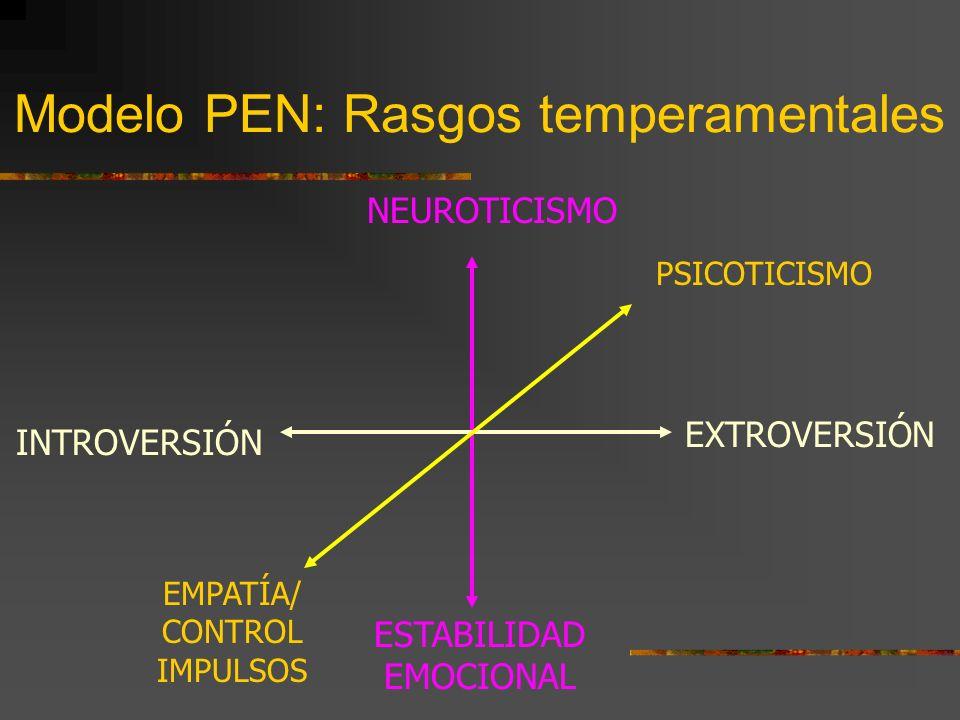 Modelo PEN: Rasgos temperamentales