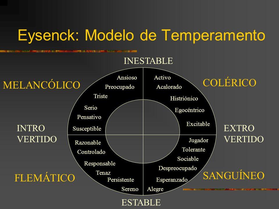 Eysenck: Modelo de Temperamento
