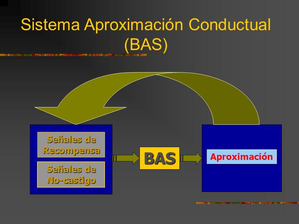Sistema Aproximación Conductual (BAS)