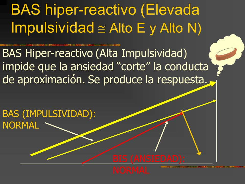 BAS hiper-reactivo (Elevada Impulsividad  Alto E y Alto N)