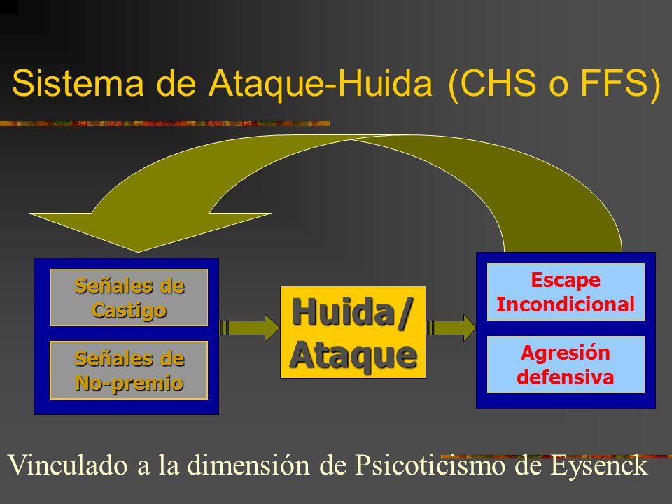 Sistema de Ataque-Huida (CHS o FFS)