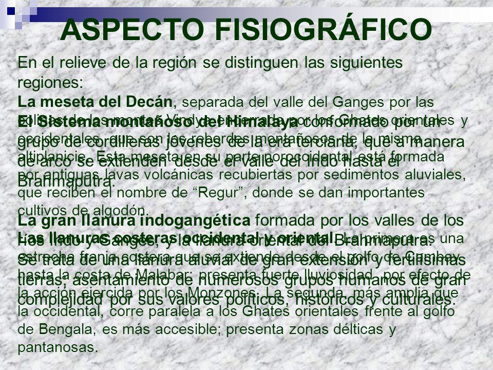 ASPECTO FISIOGRÁFICO En el relieve de la región se distinguen las siguientes regiones: