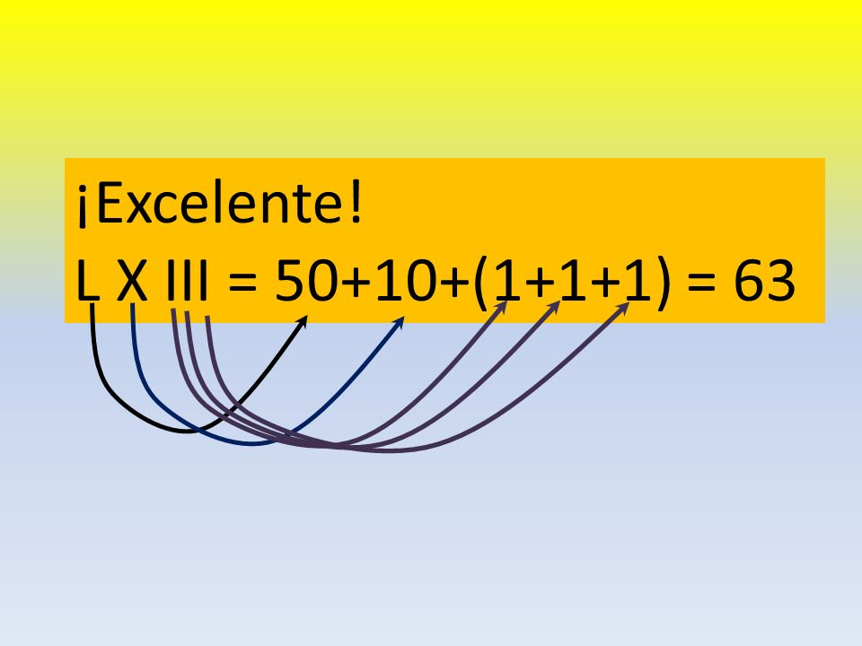 ¡Excelente! L X III = 50+10+(1+1+1) = 63