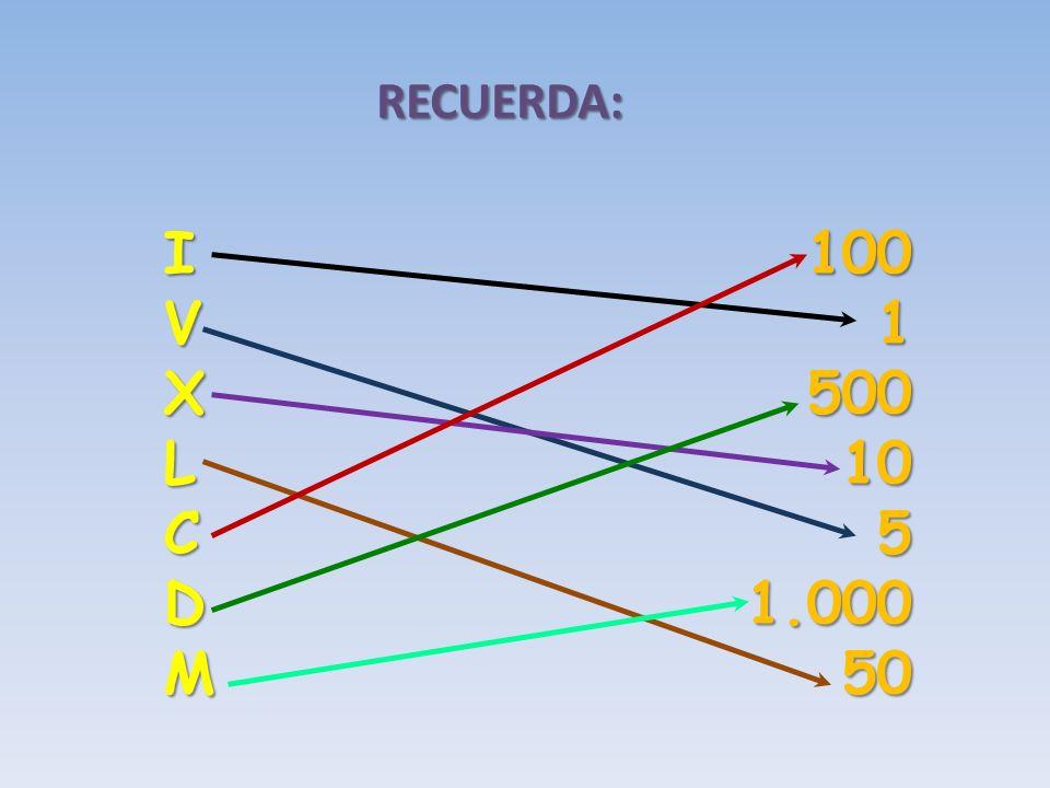 RECUERDA: I V X L C D M 100 1 500 10 5 1.000 50